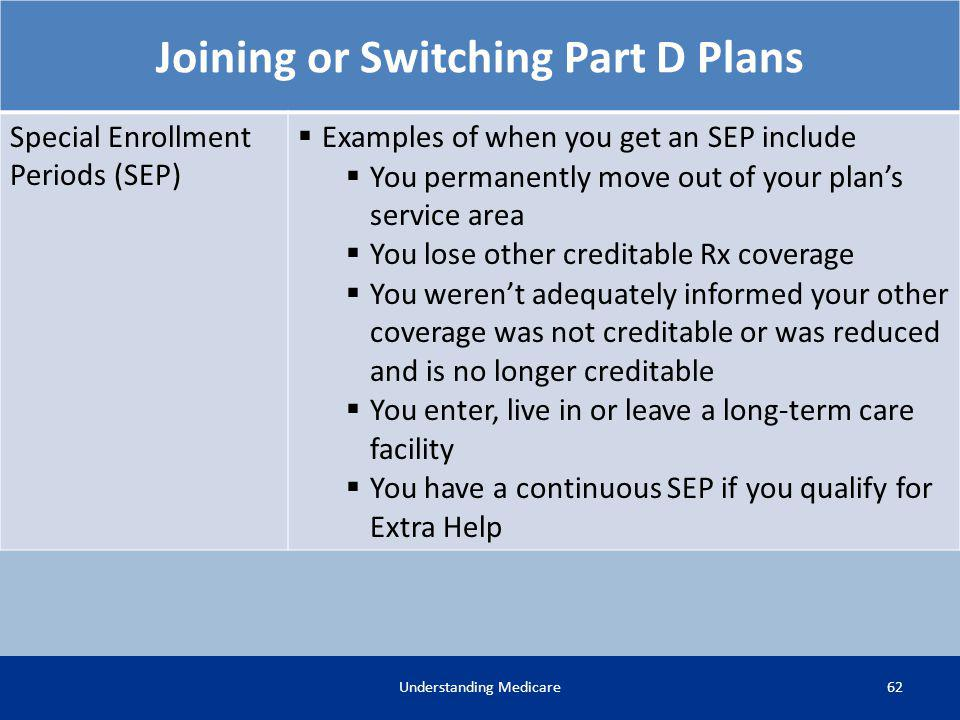 Joining or Switching Part D Plans