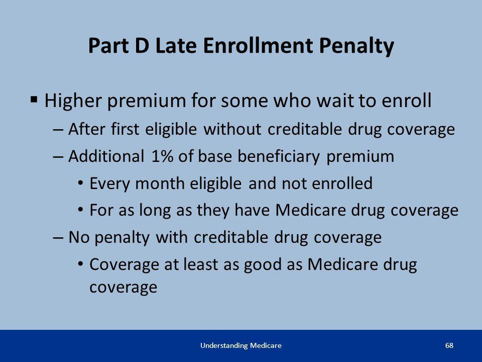 Part D Late Enrollment Penalty