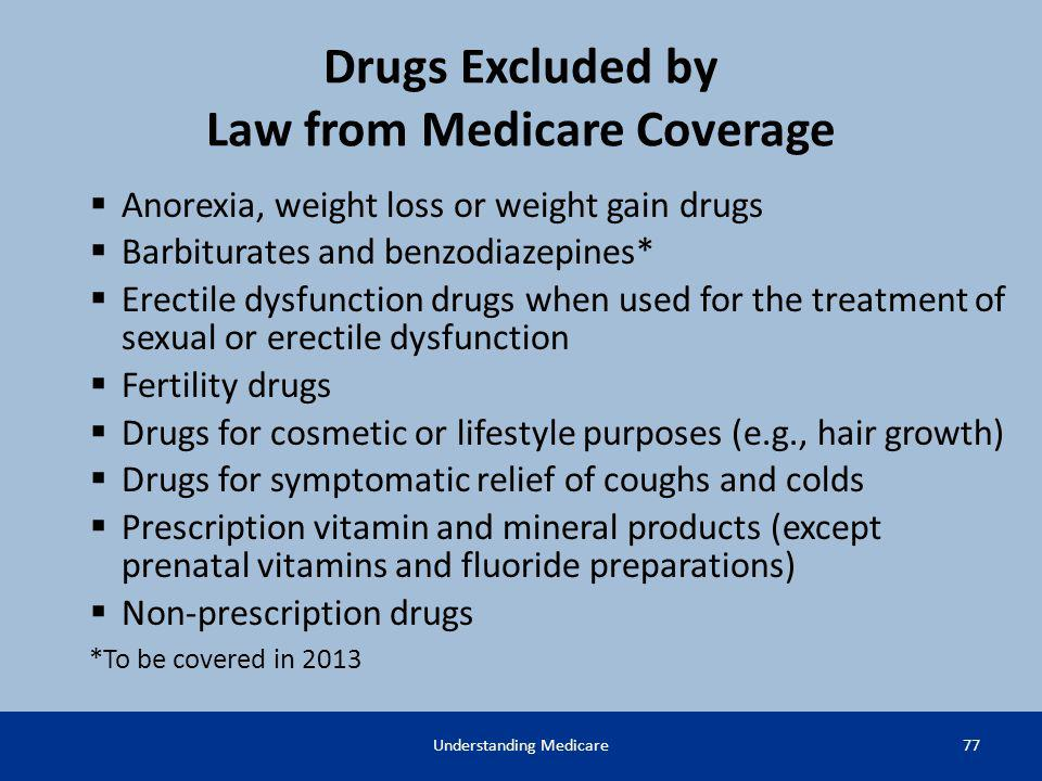 Drugs Excluded by Law from Medicare Coverage