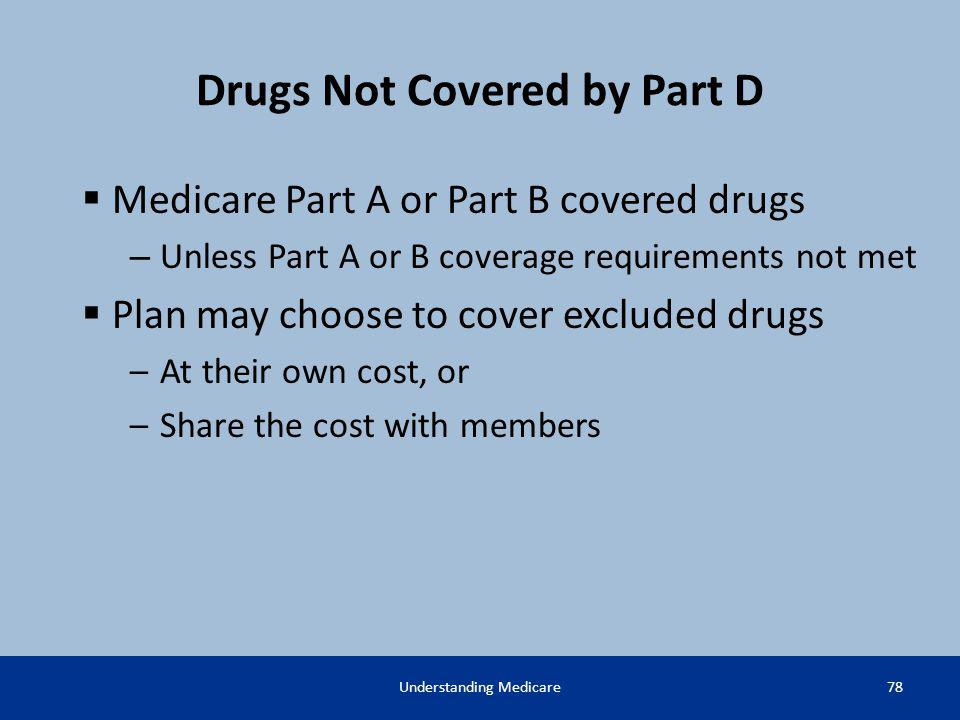 Drugs Not Covered by Part D