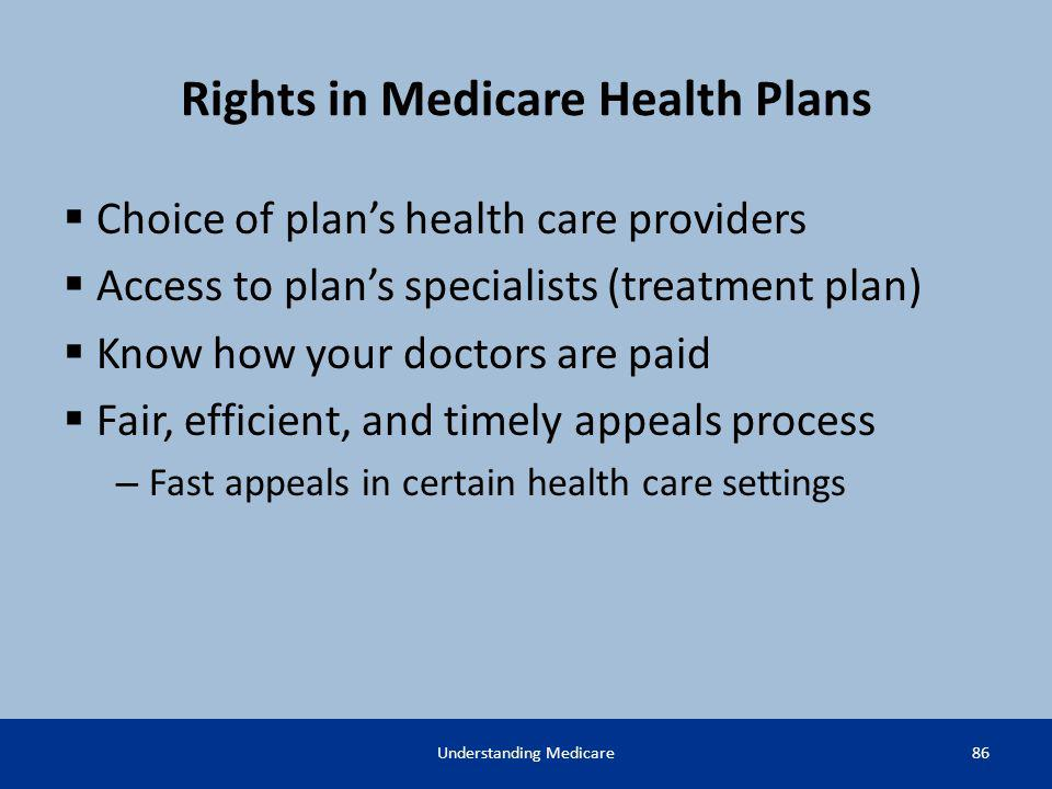 Rights in Medicare Health Plans
