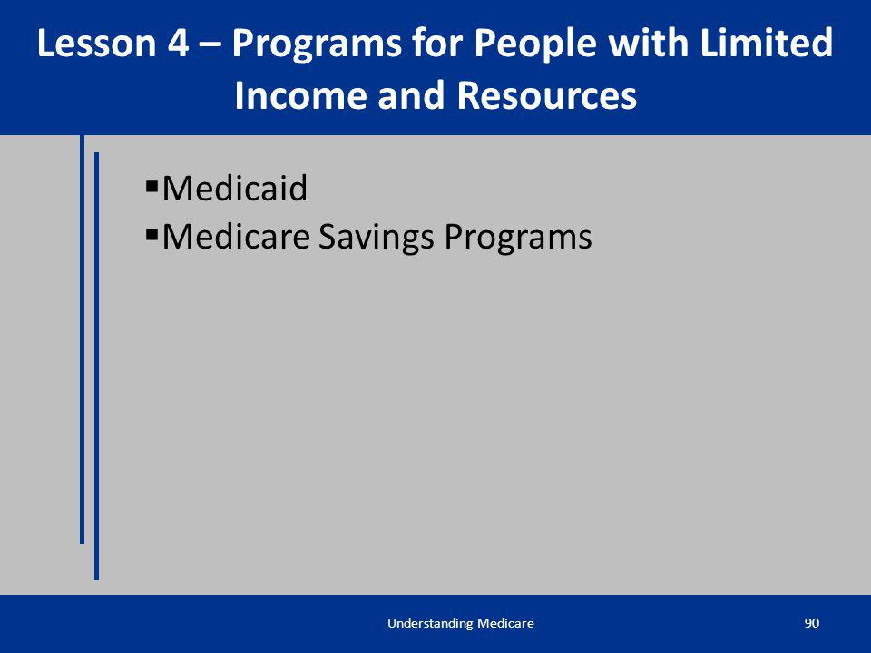 Lesson 4 – Programs for People with Limited Income and Resources