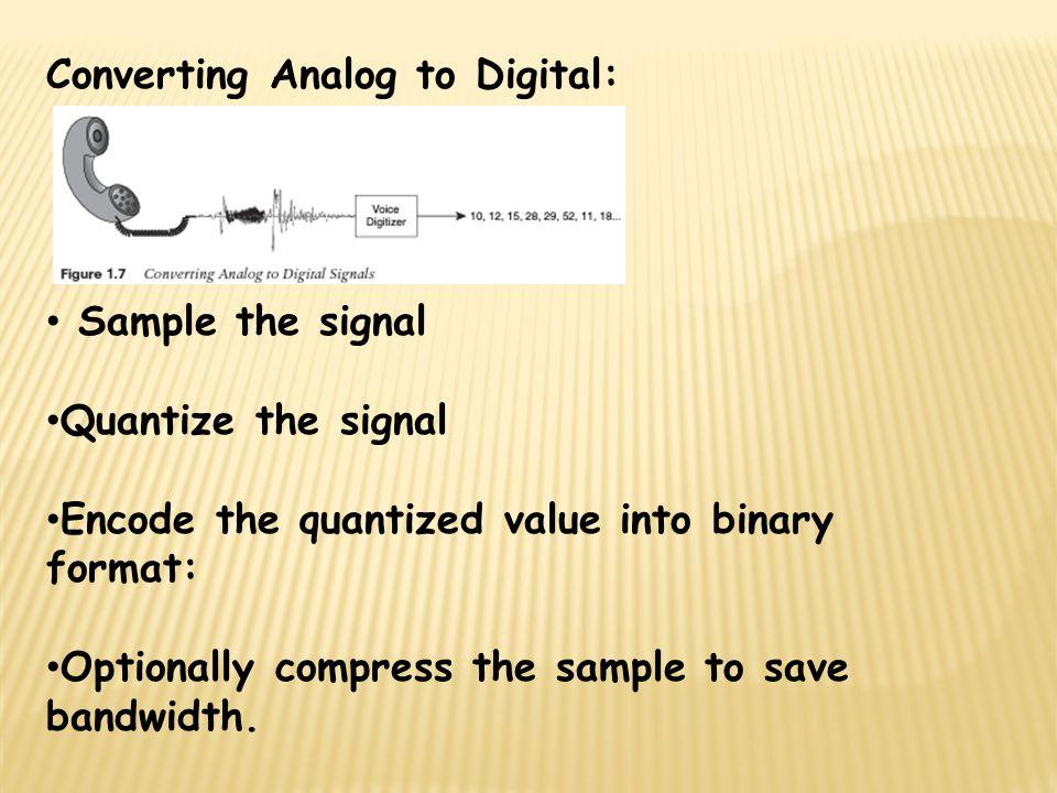 Converting Analog to Digital: