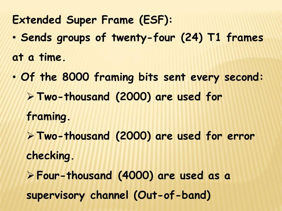 Extended Super Frame (ESF):