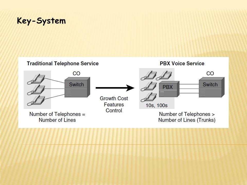 Key-System