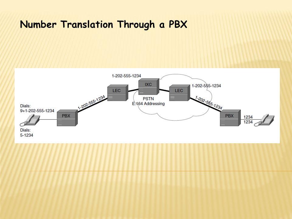 Number Translation Through a PBX