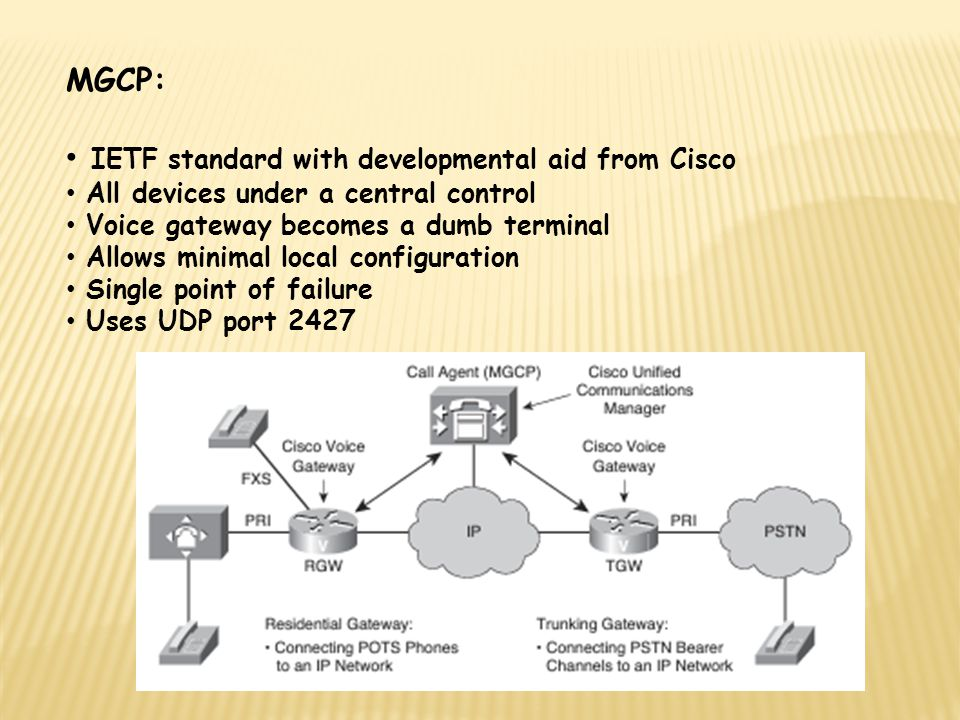 IETF standard with developmental aid from Cisco