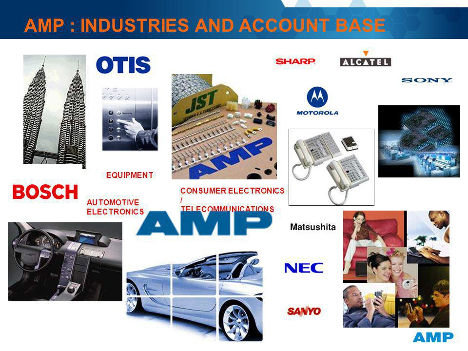 AMP : INDUSTRIES AND ACCOUNT BASE