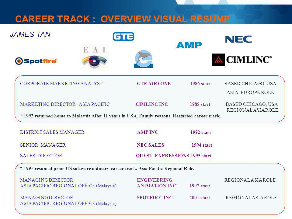 CAREER TRACK : OVERVIEW VISUAL RESUME