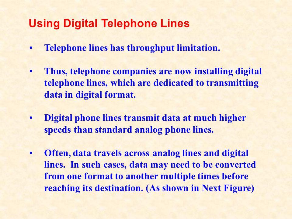 Using Digital Telephone Lines