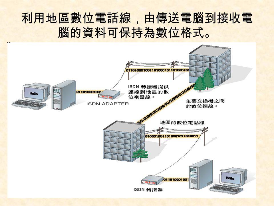 利用地區數位電話線,由傳送電腦到接收電腦的資料可保持為數位格式。