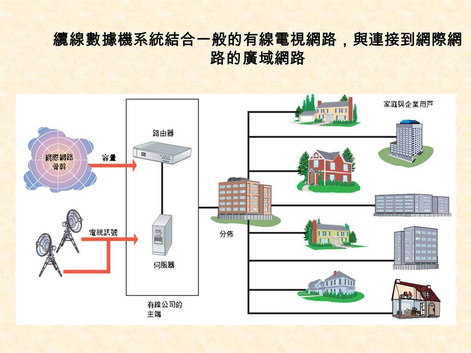 纜線數據機系統結合一般的有線電視網路,與連接到網際網路的廣域網路