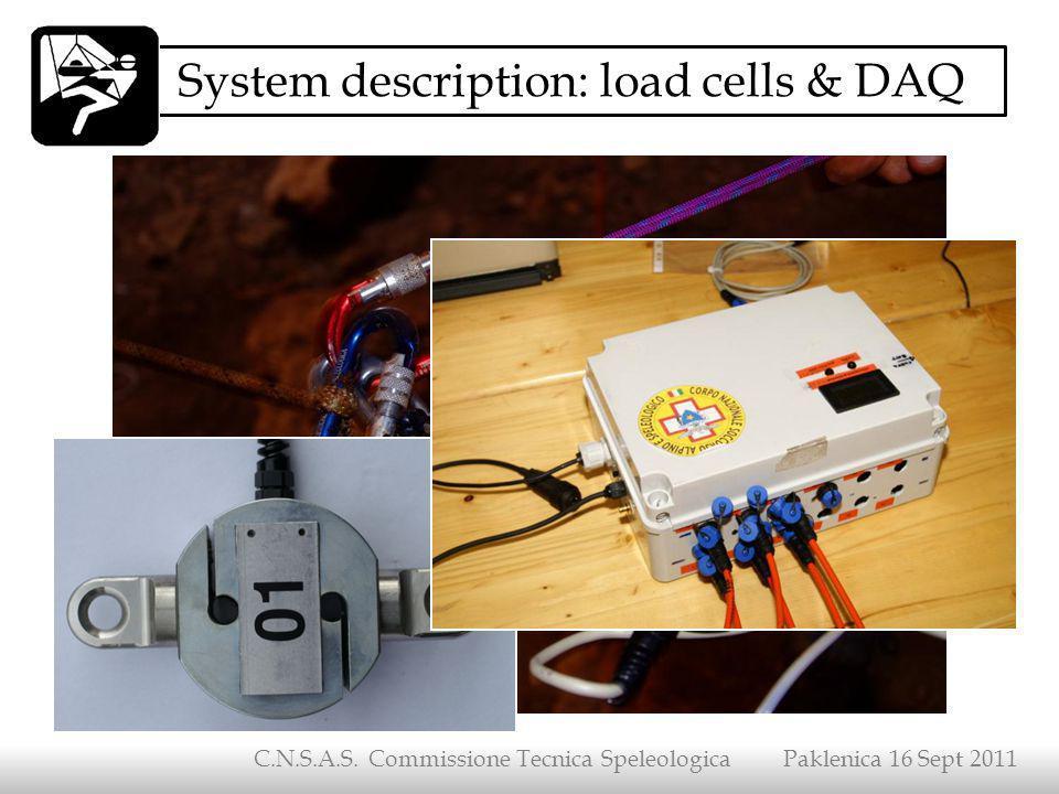 System description: load cells & DAQ