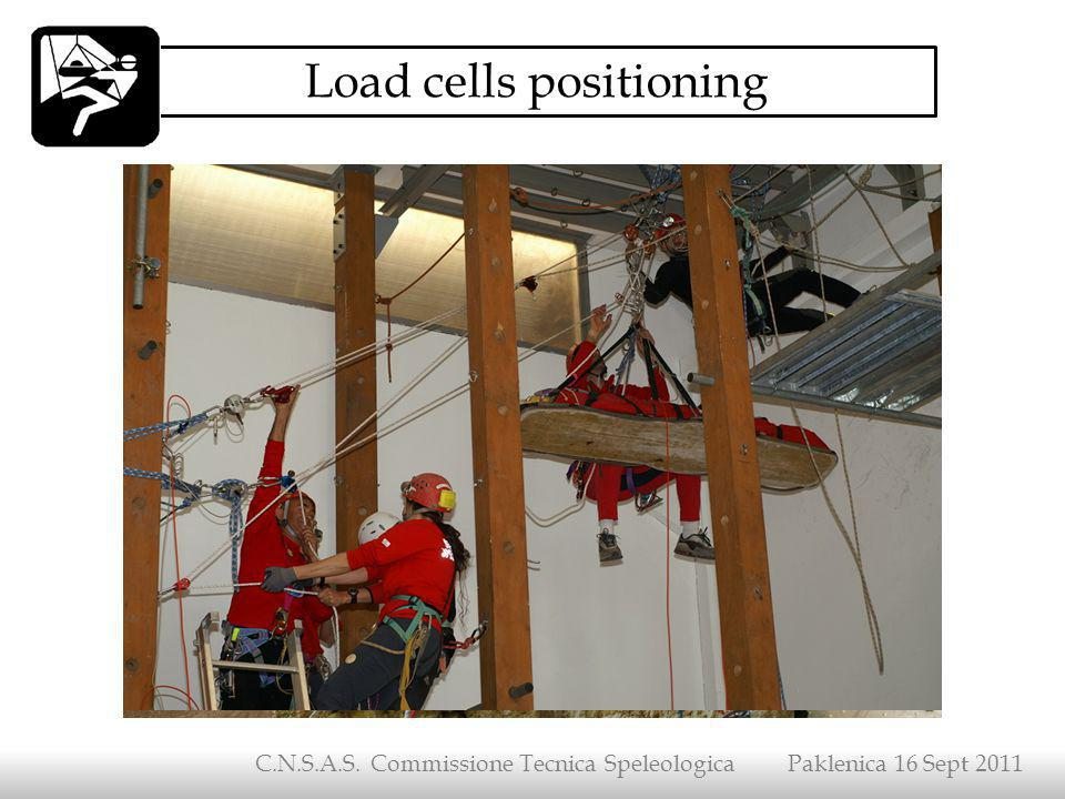 Load cells positioning