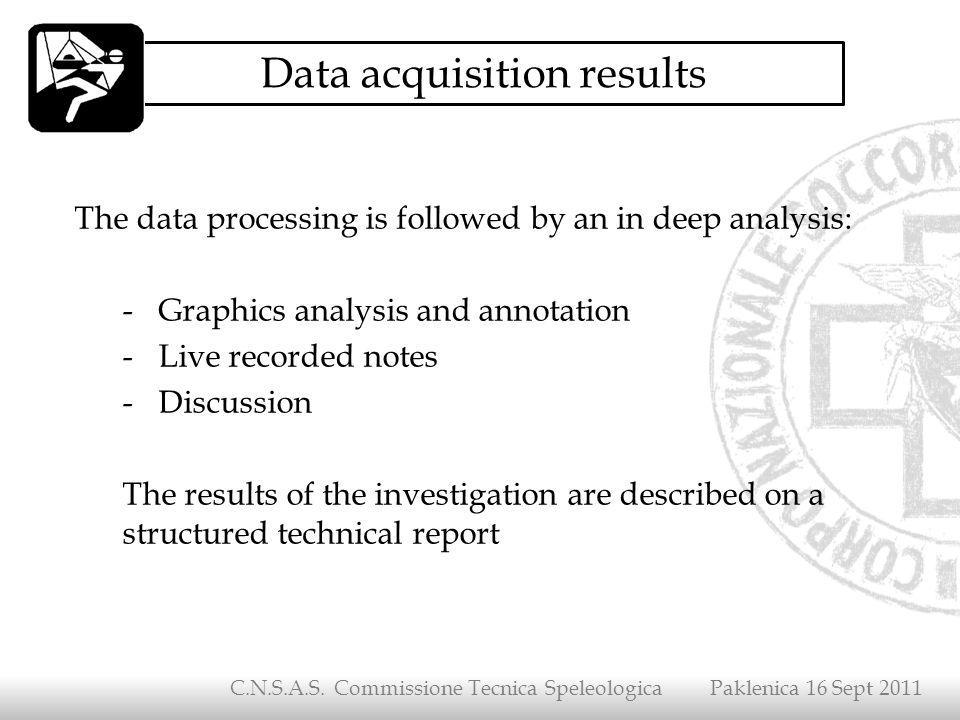 Data acquisition results