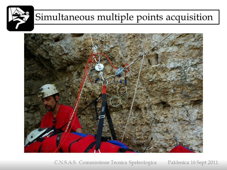 Simultaneous multiple points acquisition
