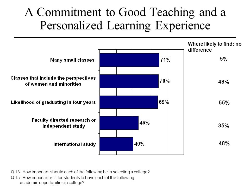 A Commitment to Good Teaching and a Personalized Learning Experience