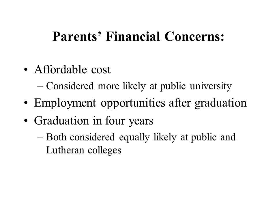 Parents' Financial Concerns: