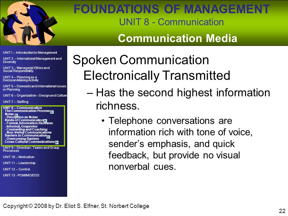 Spoken Communication Electronically Transmitted