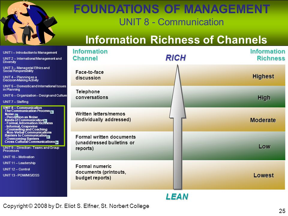Information Richness of Channels