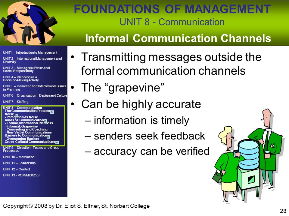Informal Communication Channels