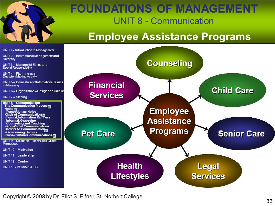 What is an EAP (Employee Assistance Program) & How Does It Work?