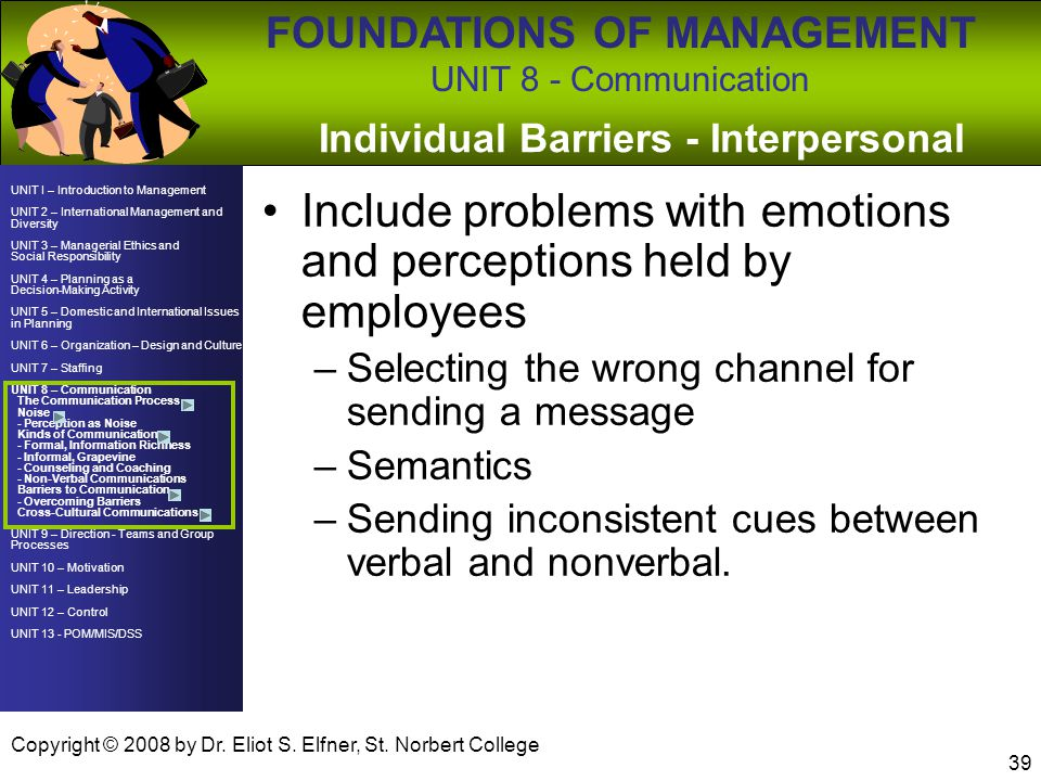 Individual Barriers - Interpersonal