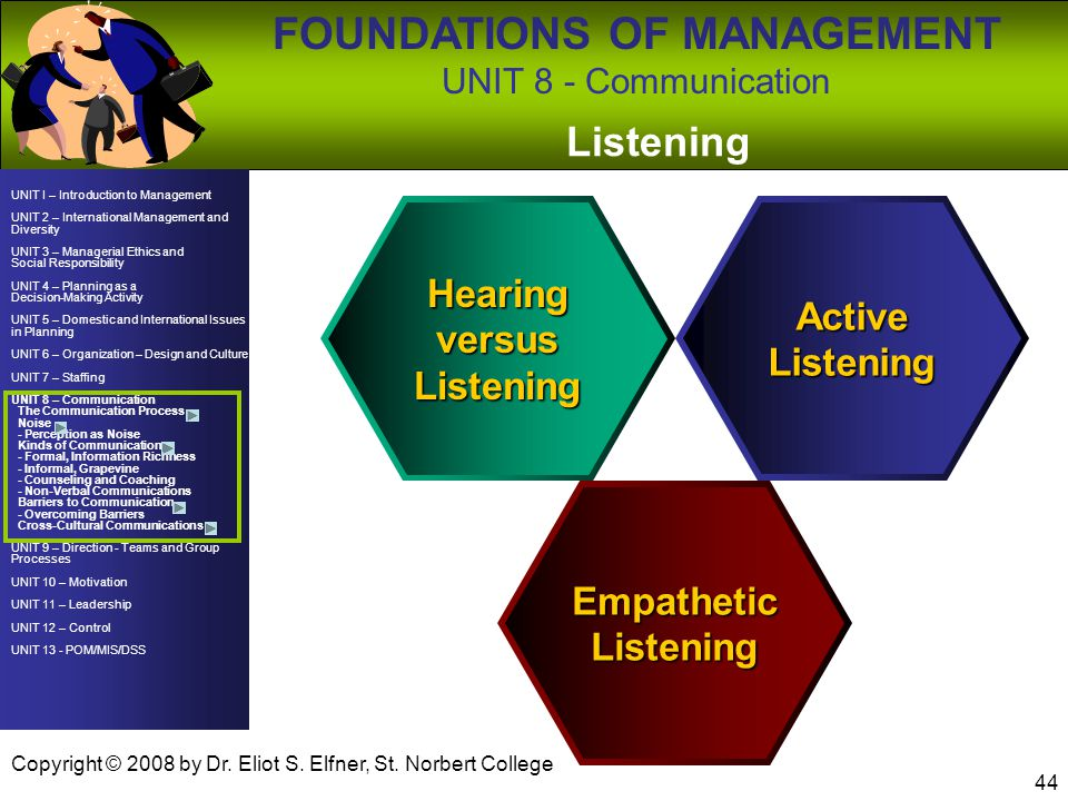 Listening Hearing Active versus Listening Empathetic