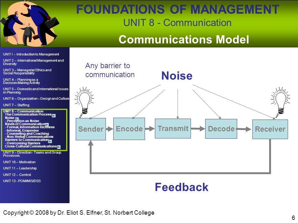 Communications Model Noise