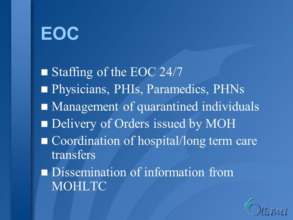 EOC Staffing of the EOC 24/7 Physicians, PHIs, Paramedics, PHNs