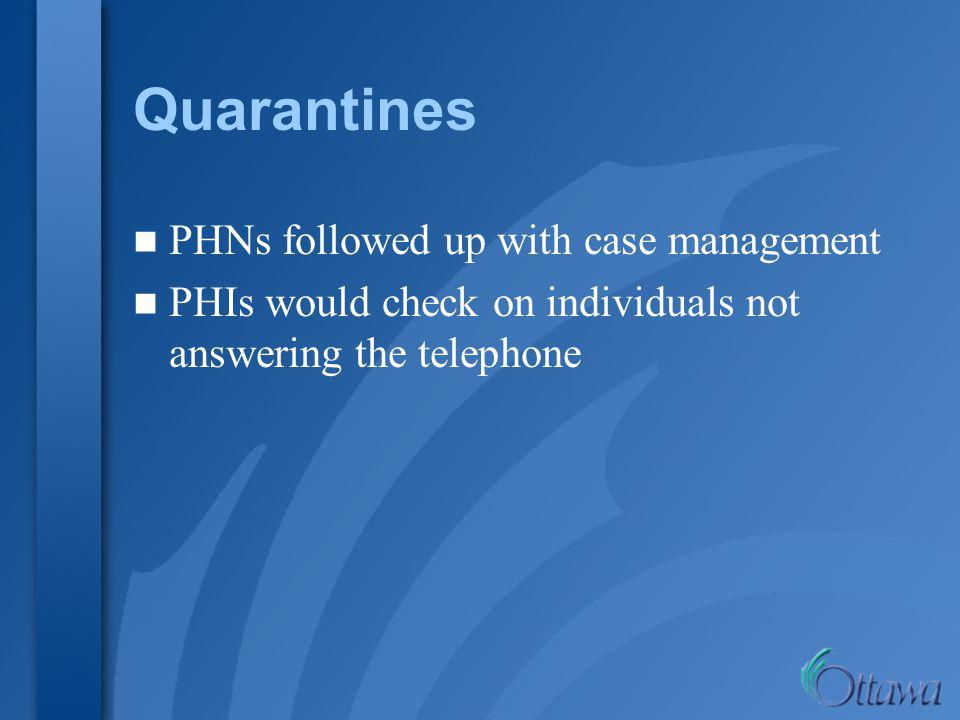 Quarantines PHNs followed up with case management