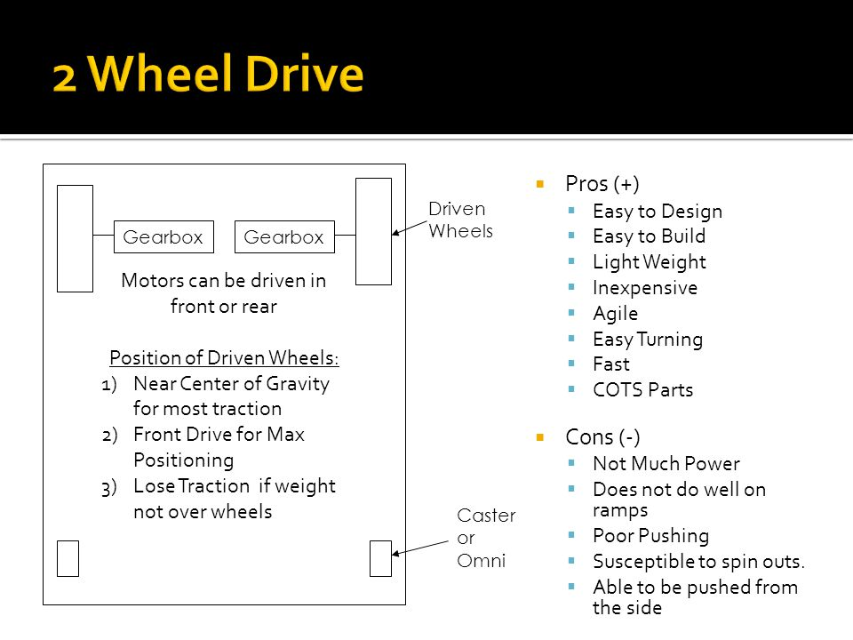 2 Wheel Drive Pros (+) Cons (-) Easy to Design Easy to Build