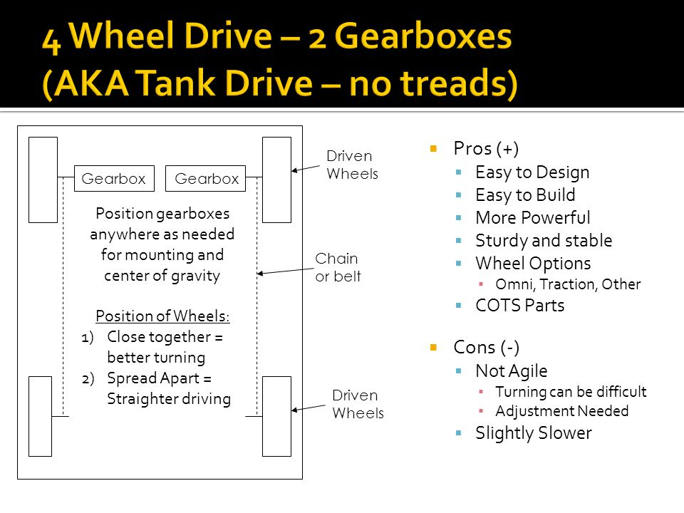 4 Wheel Drive – 2 Gearboxes (AKA Tank Drive – no treads)