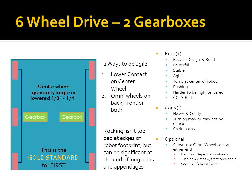 6 Wheel Drive – 2 Gearboxes