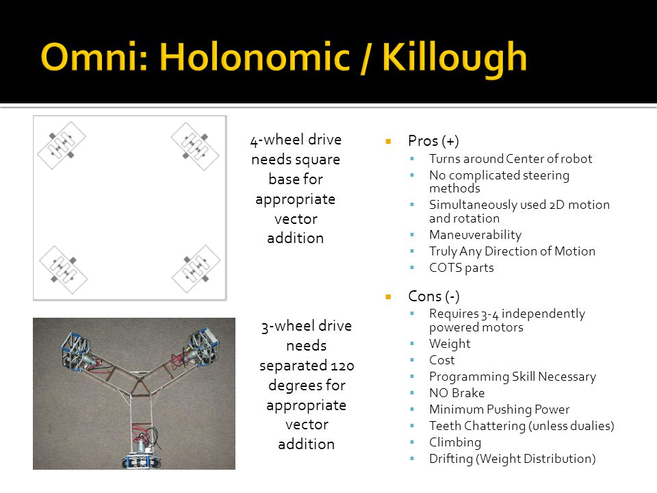 Omni: Holonomic / Killough