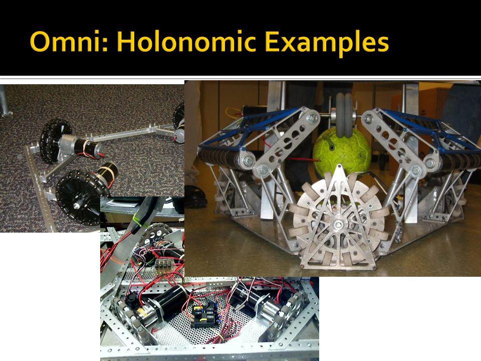 Omni: Holonomic Examples