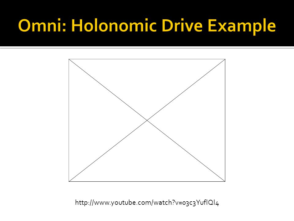 Omni: Holonomic Drive Example
