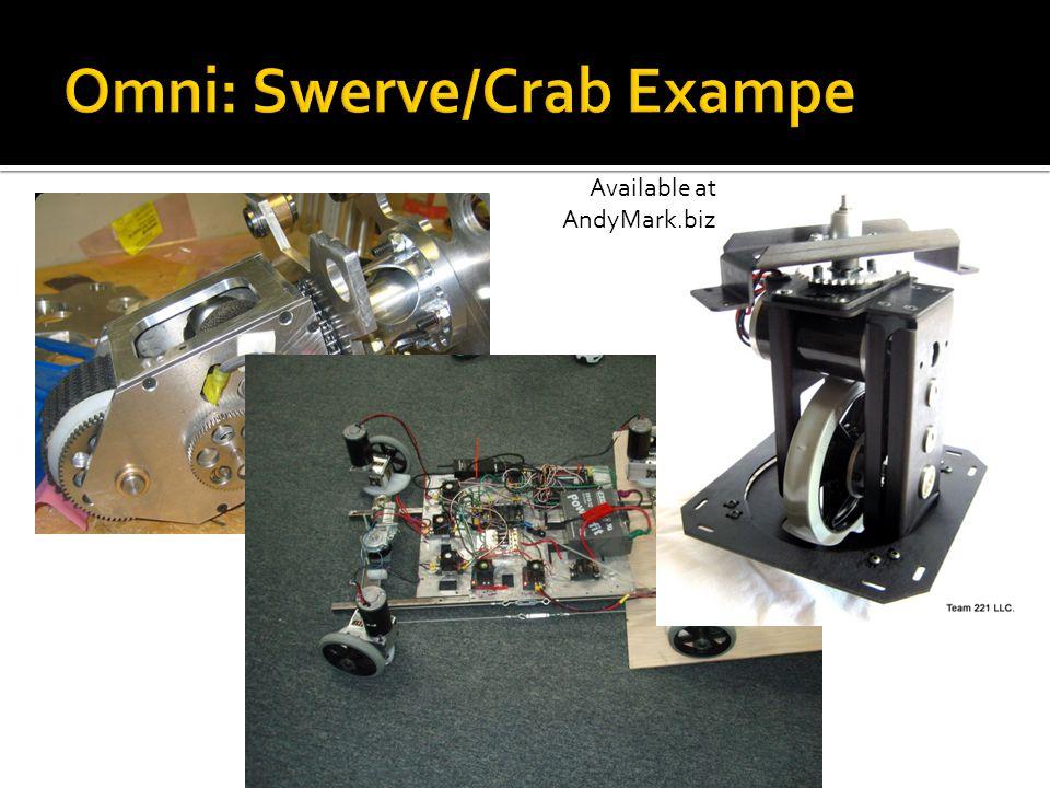 Omni: Swerve/Crab Exampe