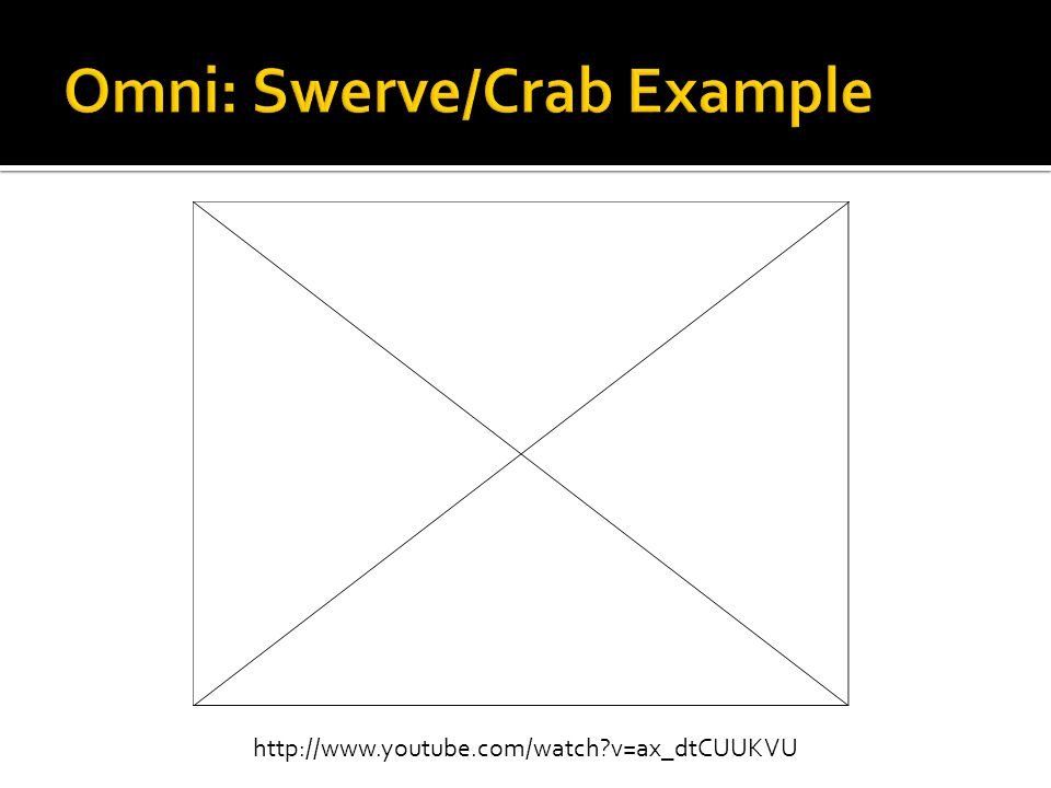 Omni: Swerve/Crab Example