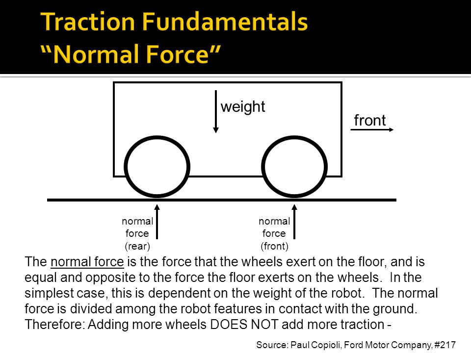 Traction Fundamentals Normal Force