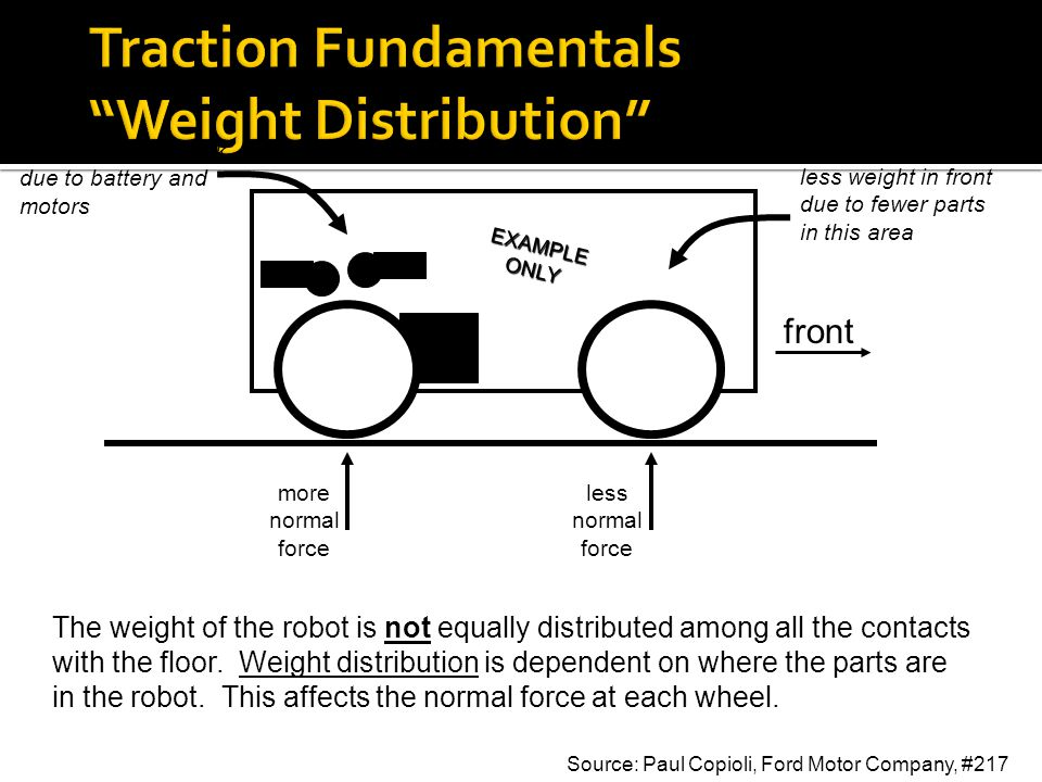 Traction Fundamentals Weight Distribution
