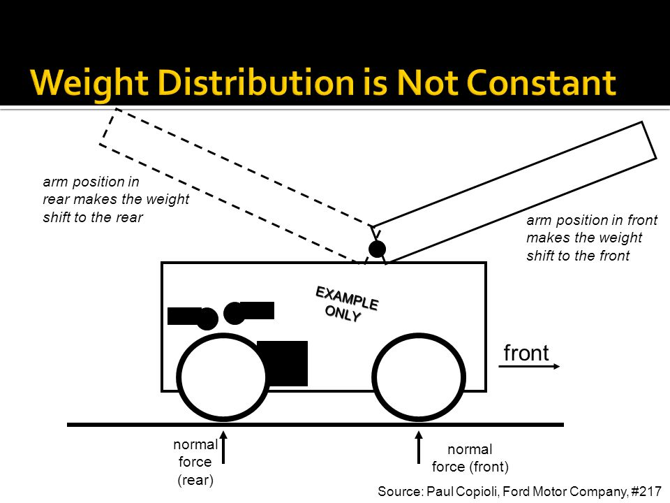 Weight Distribution is Not Constant