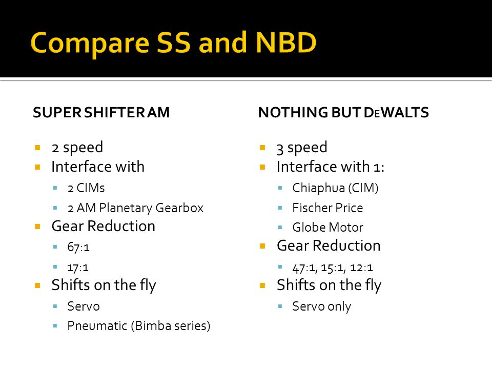 Compare SS and NBD 2 speed Interface with Gear Reduction