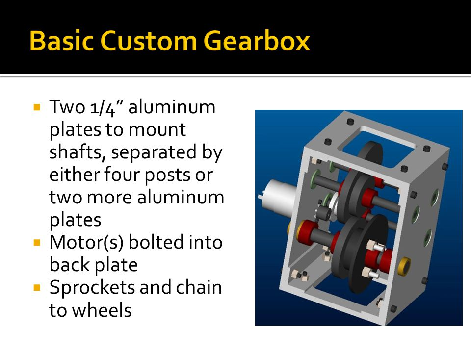 Basic Custom Gearbox Two 1/4 aluminum plates to mount shafts, separated by either four posts or two more aluminum plates.