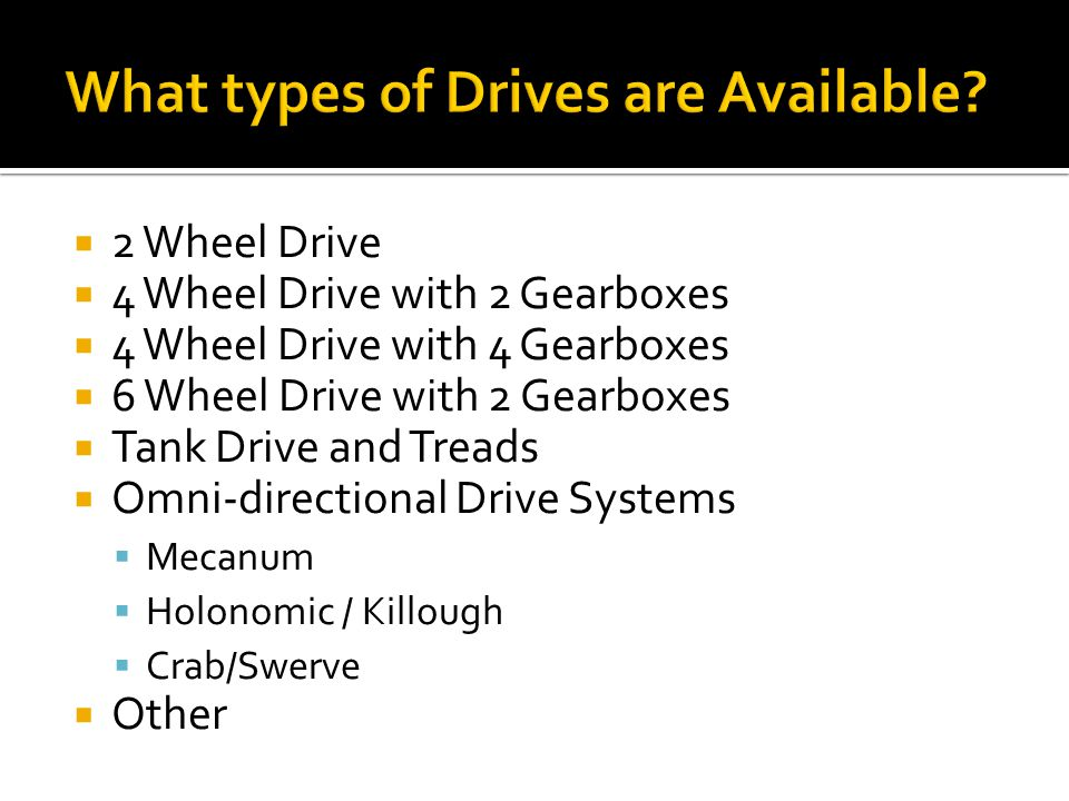 What types of Drives are Available