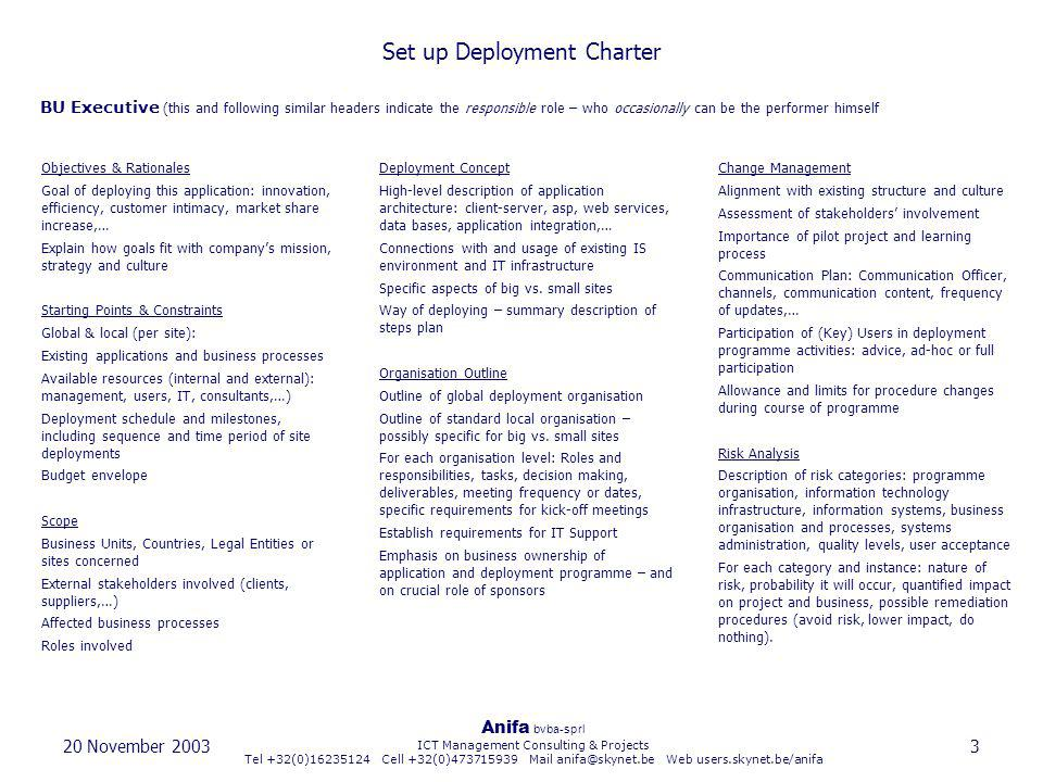 Set up Deployment Charter
