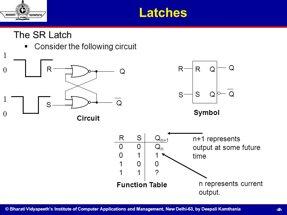 Latches The SR Latch Consider the following circuit 1 R S Q Symbol R Q