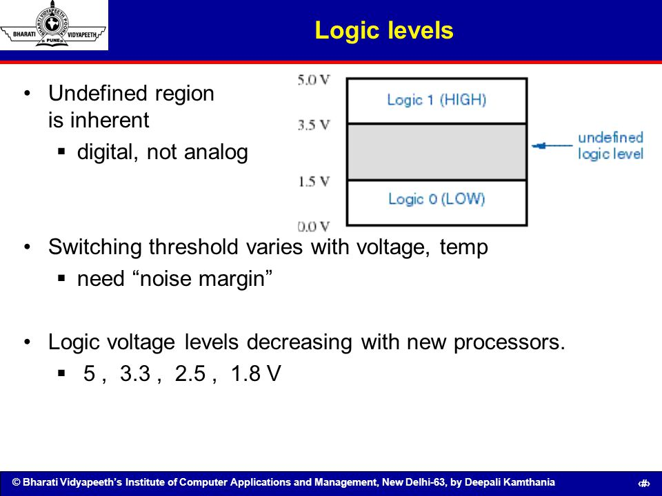 Logic levels Undefined region is inherent digital, not analog