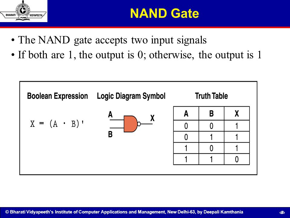 NAND Gate The NAND gate accepts two input signals