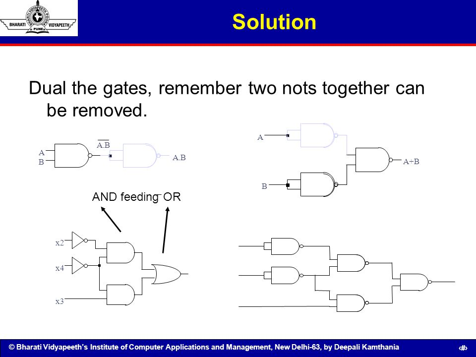 Solution Dual the gates, remember two nots together can be removed.